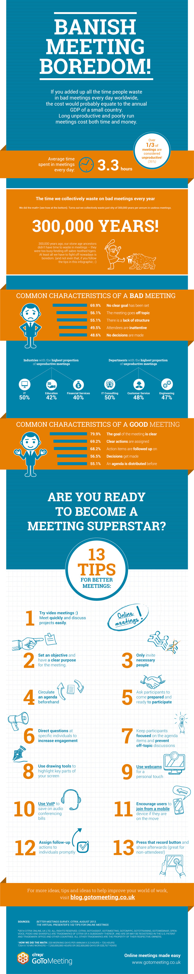 468EN_Infographic_Insiders-Guide-To-Better-Meetings