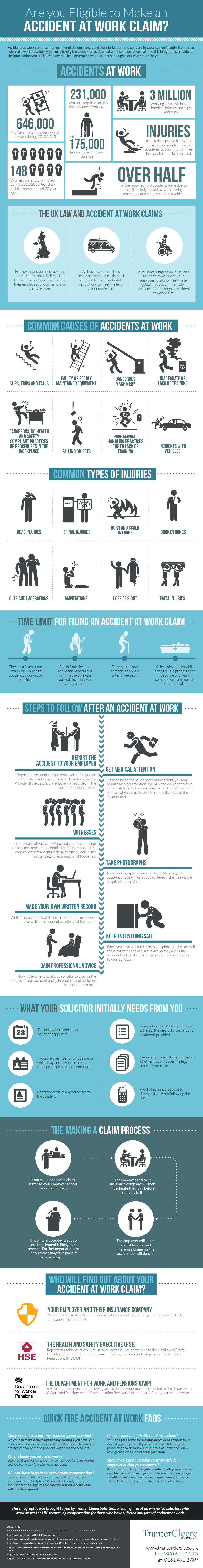 Are-You-Eligible-to-Make-an-Accident-at-Work-Claim-Infographic