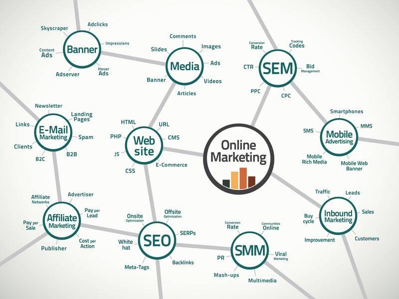 website exposure