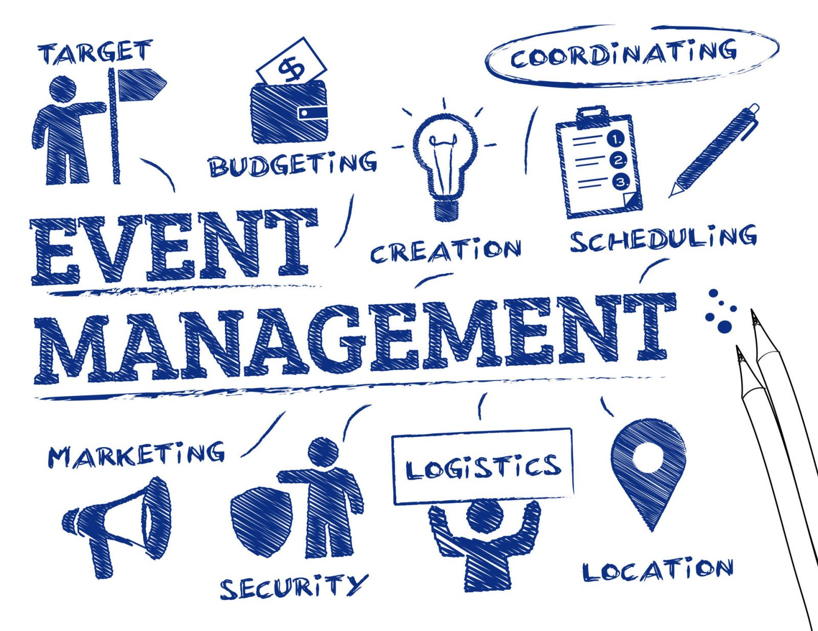 event planning with one event