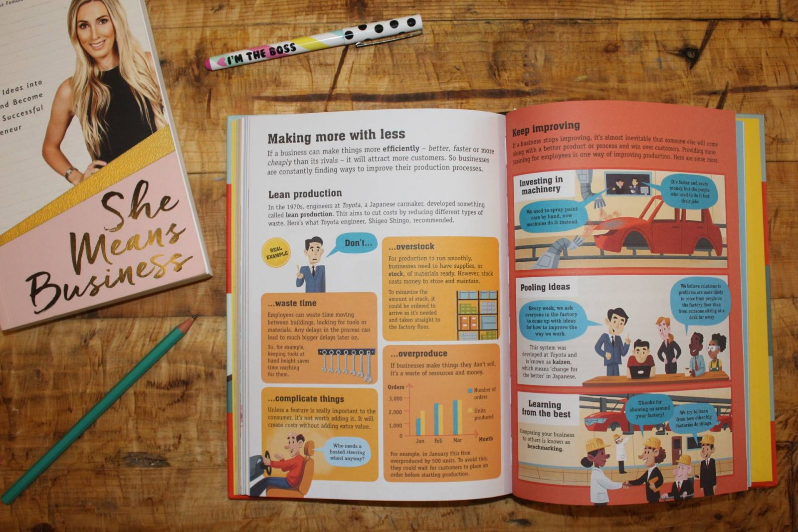 usborne business book