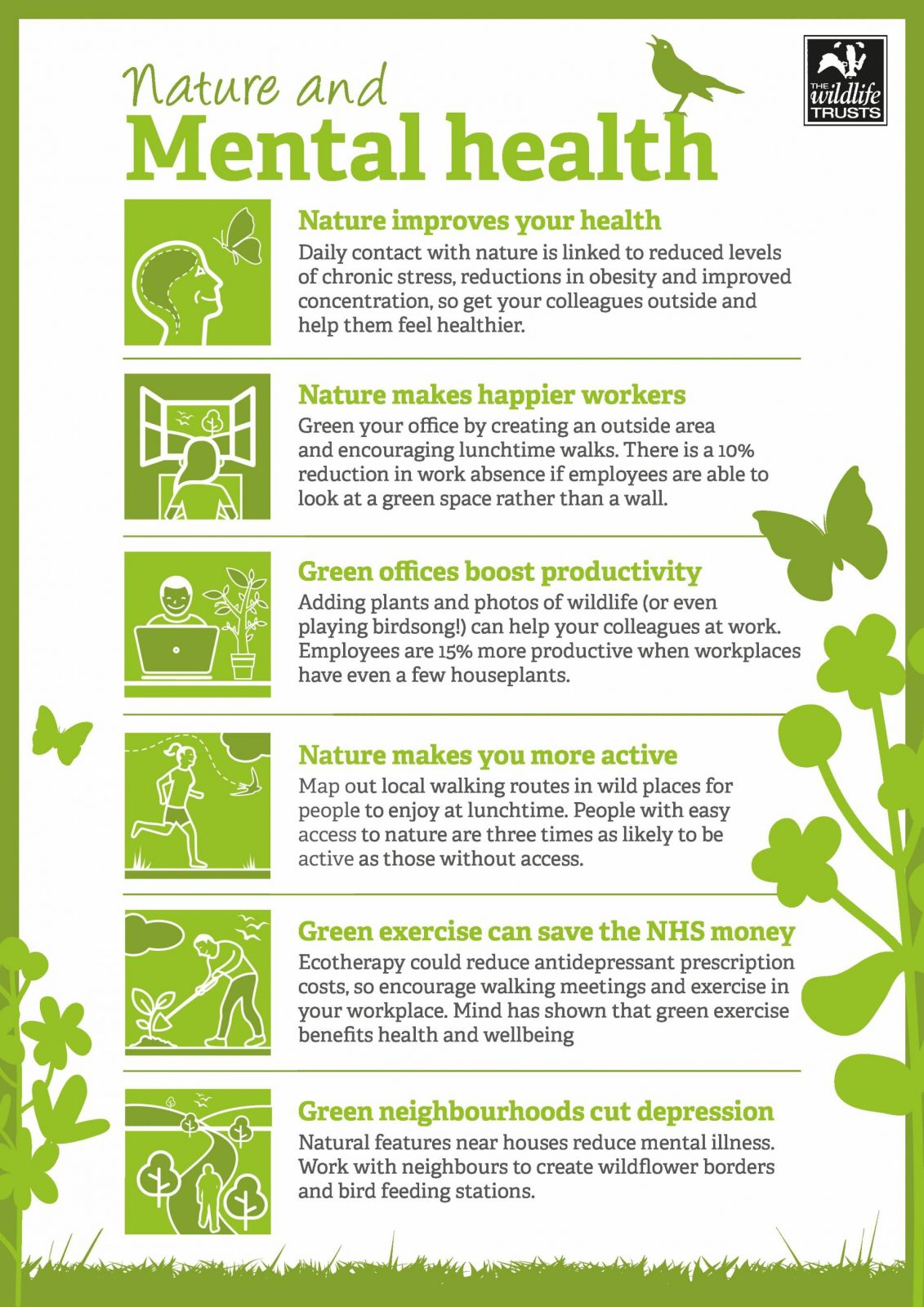 nature and mental health