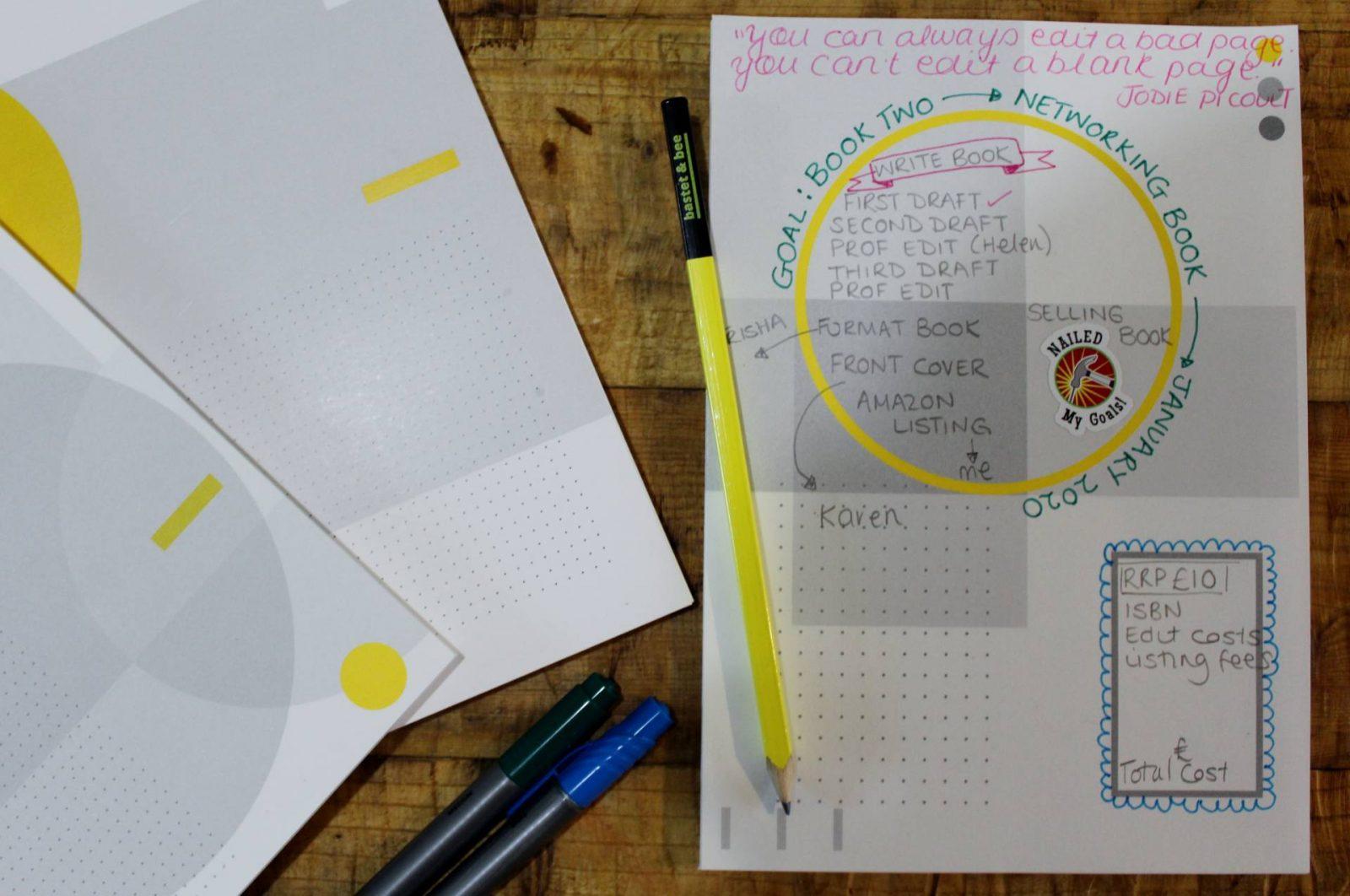 Three Notebooks I Use Everyday To Be Productive