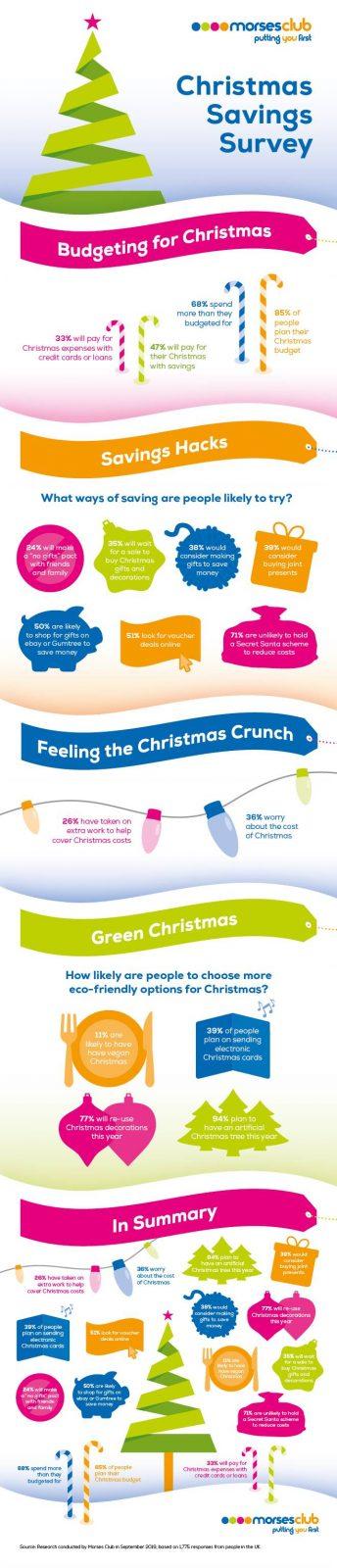 morses infographic