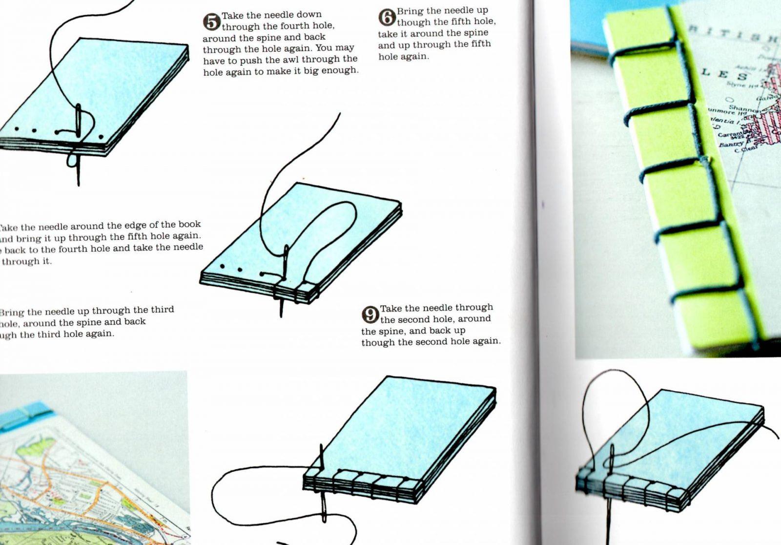 Turning Old Books into Japanese Notebooks